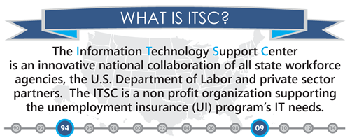 http://itsc.org/